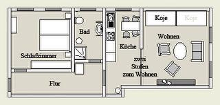 Backbord/Steuerbord - Der Deichhof